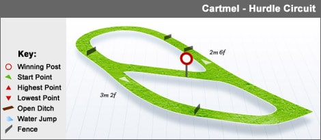 cartmel_hurdle
