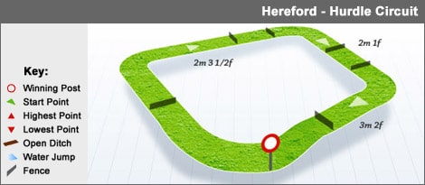 hereford_hurdle