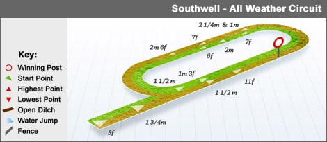 southwell_aw
