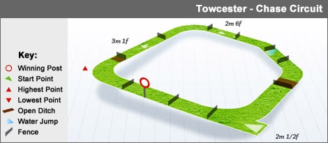 towcester_chase