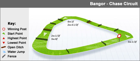 bangor_chase