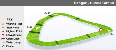 bangor_hurdle
