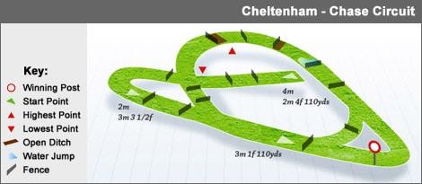 cheltenham_chase