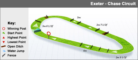 exeter_chase