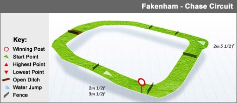 fakenham_chase