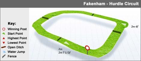 fakenham_hurdle