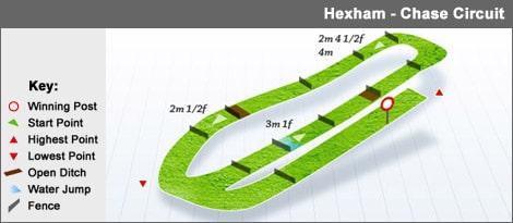 hexham_chase