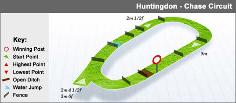 huntingdon_chase