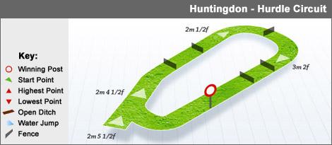 huntingdon_hurdle