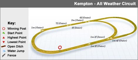 kempton_aw