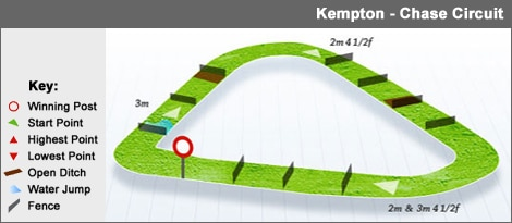 kempton_chase