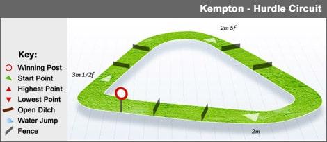 kempton_hurdle