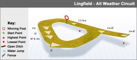 lingfield_aw