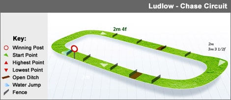 ludlow_chase