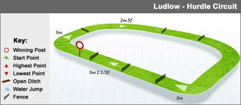 ludlow_hurdle