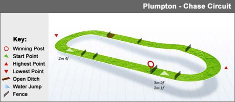 plumpton_chase