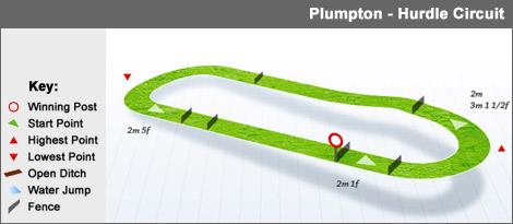 plumpton_hurdle