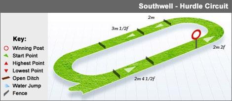 southwell_hurdle