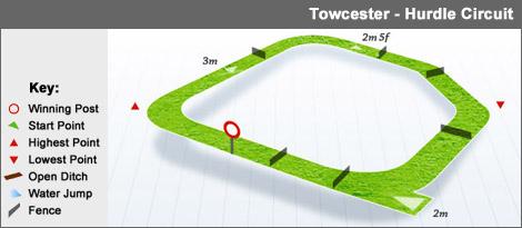 towcester_hurdle