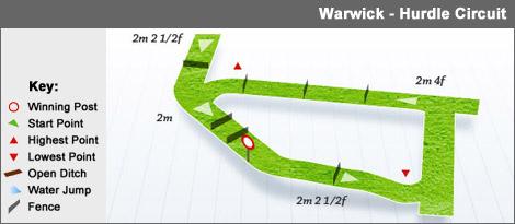 warwick_hurdle