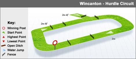 wincanton_hurdle