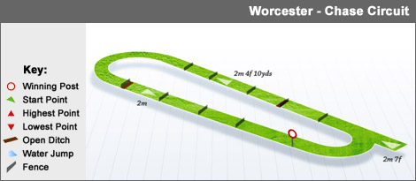 worcester_chase