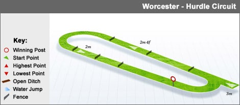 worcester_hurdle